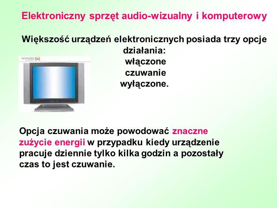 Elektroniczny sprzęt audio-wizualny i komputerowy Większość urządzeń elektronicznych posiada trzy opcje działania: włączone czuwanie wyłączone.