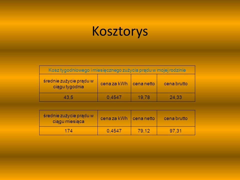 Kosztorys Kosz tygodniowego i miesięcznego zużycia prądu w mojej rodzinie średnie zużycie prądu w ciągu tygodnia cena za kWhcena nettocena brutto 43,50,454719,7824,33 średnie zużycie prądu w ciągu miesiąca cena za kWhcena nettocena brutto 1740,454779,1297,31