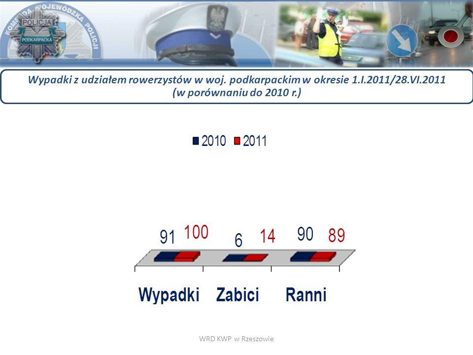 WRD KWP w Rzeszowie Wypadki z udziałem rowerzystów w woj. podkarpackim w okresie 1.I.2011/28.VI.2011 (w porównaniu do 2010 r.)