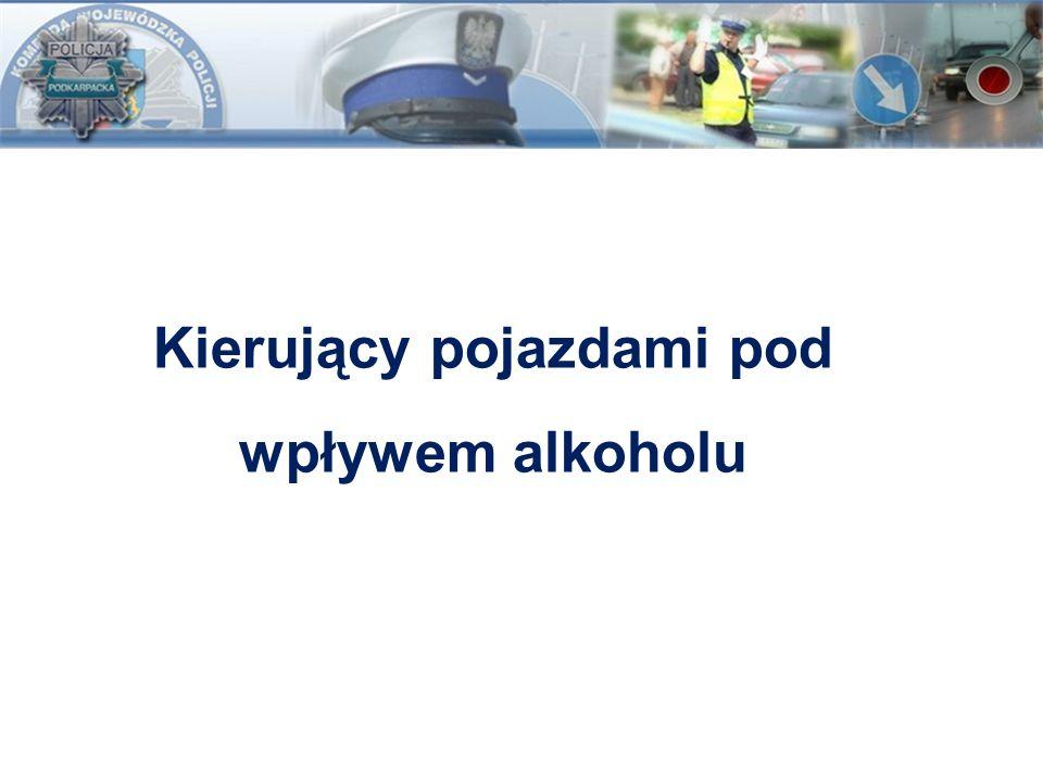Kierujący pojazdami pod wpływem alkoholu