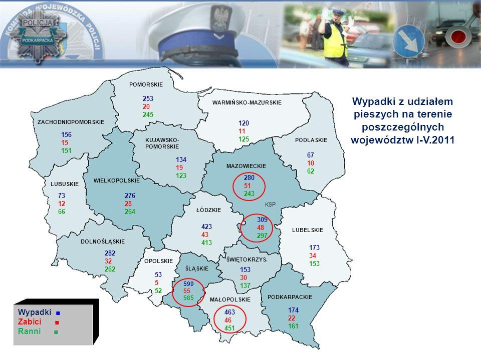 Wypadki z udziałem pieszych na terenie poszczególnych województw I-V.2011 DOLNOŚLĄSKIE LUBELSKIE KUJAWSKO- POMORSKIE LUBUSKIE ŁÓDZKIE MAŁOPOLSKIE MAZO
