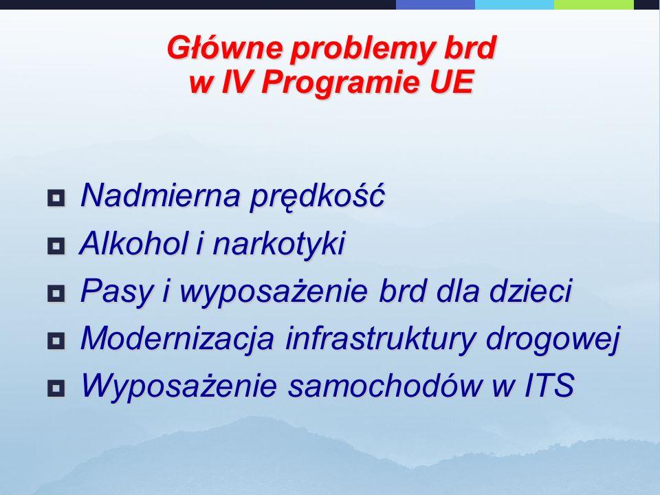 Główne problemy brd w IV Programie UE  Nadmierna prędkość  Alkohol i narkotyki  Pasy i wyposażenie brd dla dzieci  Modernizacja infrastruktury drogowej  Wyposażenie samochodów w ITS
