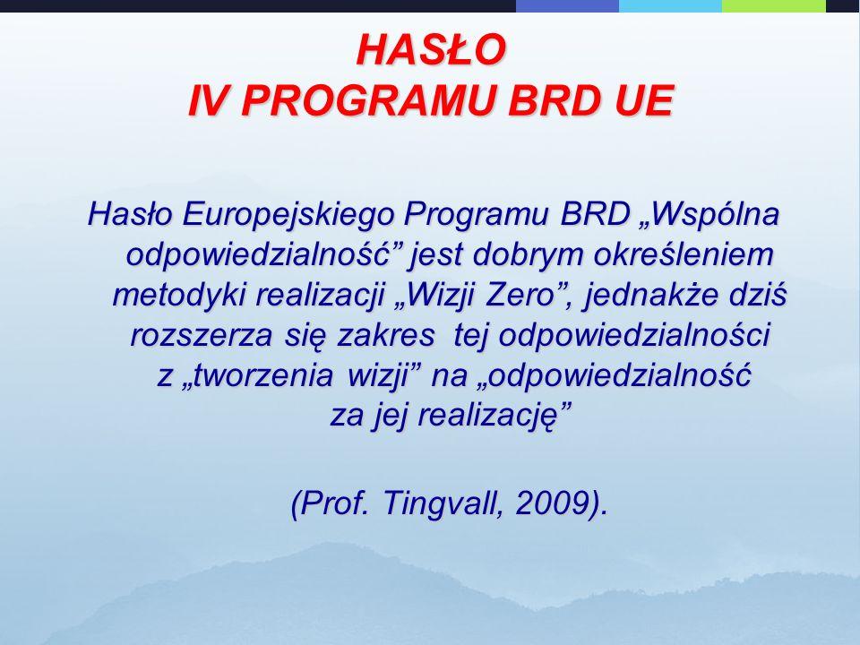 """HASŁO IV PROGRAMU BRD UE Hasło Europejskiego Programu BRD """"Wspólna odpowiedzialność jest dobrym określeniem metodyki realizacji """"Wizji Zero , jednakże dziś rozszerza się zakres tej odpowiedzialności z """"tworzenia wizji na """"odpowiedzialność za jej realizację (Prof."""