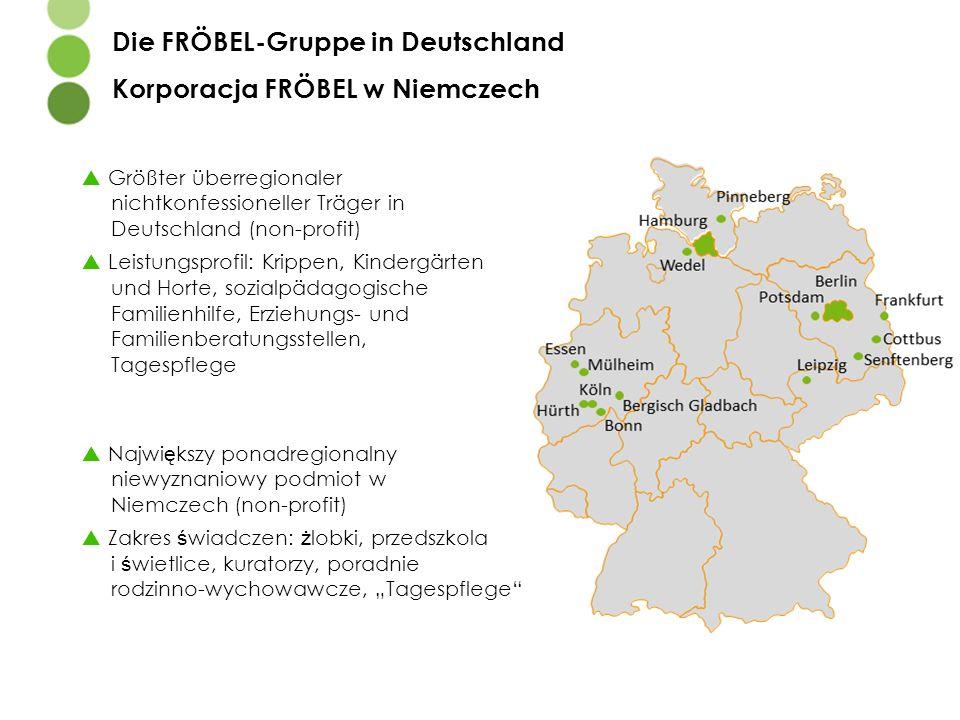  Größter überregionaler nichtkonfessioneller Träger in Deutschland (non-profit)  Leistungsprofil: Krippen, Kindergärten und Horte, sozialpädagogisch