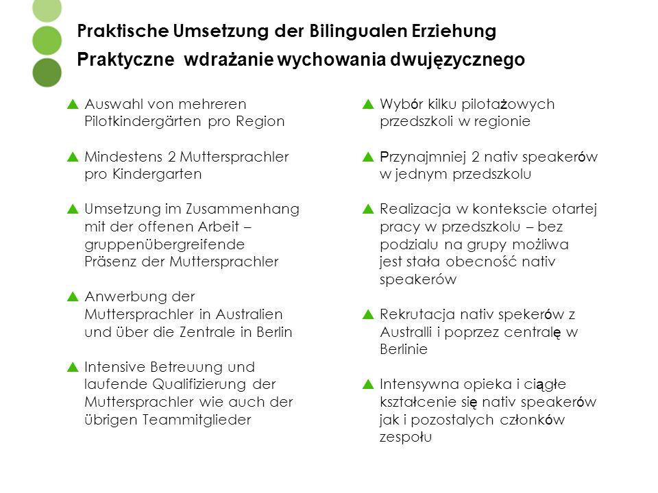  Auswahl von mehreren Pilotkindergärten pro Region  Mindestens 2 Muttersprachler pro Kindergarten  Umsetzung im Zusammenhang mit der offenen Arbeit