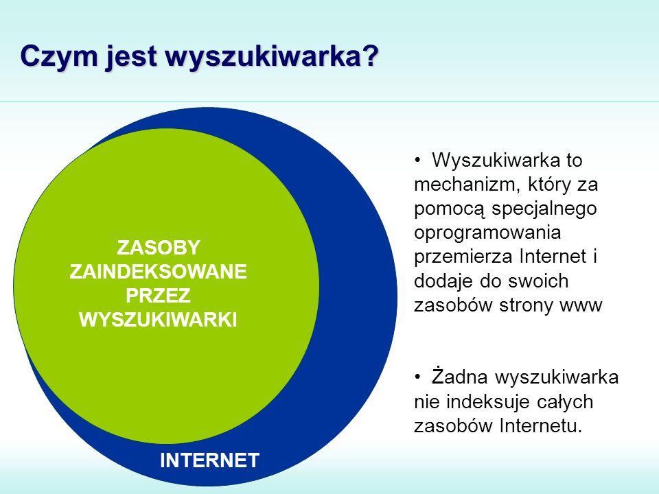 Czym jest wyszukiwarka? INTERNET ZASOBY ZAINDEKSOWANE PRZEZ WYSZUKIWARKI Wyszukiwarka to mechanizm, który za pomocą specjalnego oprogramowania przemie