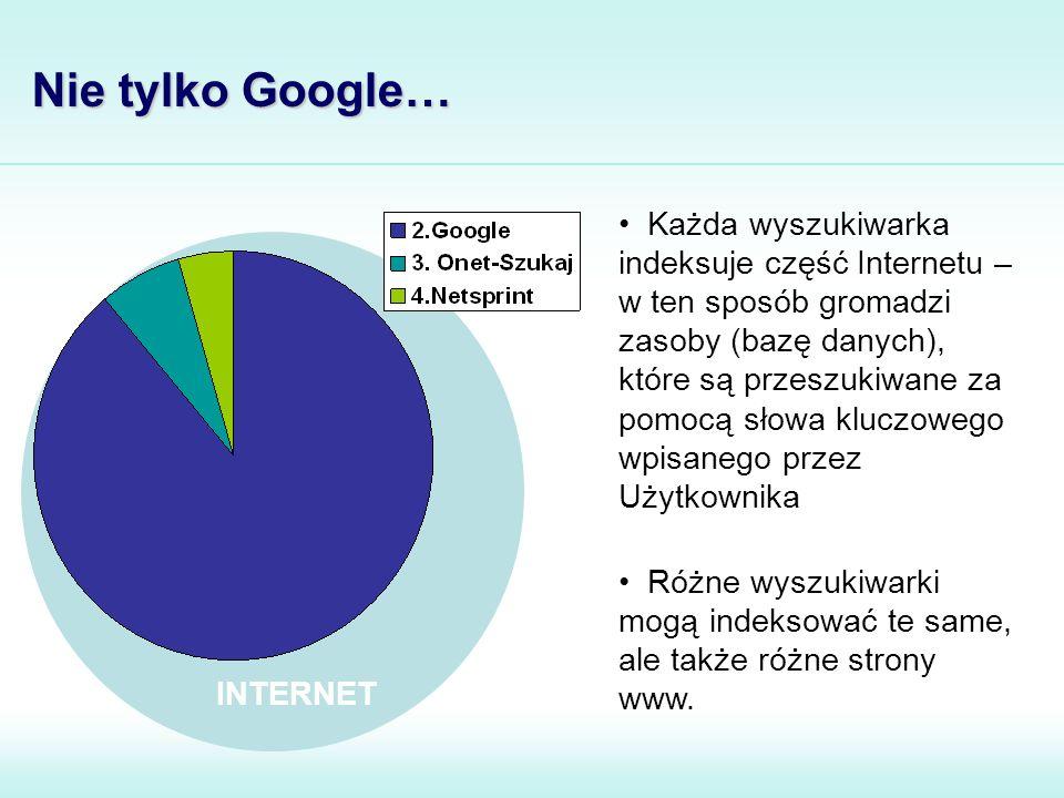 Nie tylko Google… Każda wyszukiwarka indeksuje część Internetu – w ten sposób gromadzi zasoby (bazę danych), które są przeszukiwane za pomocą słowa kluczowego wpisanego przez Użytkownika Różne wyszukiwarki mogą indeksować te same, ale także różne strony www.