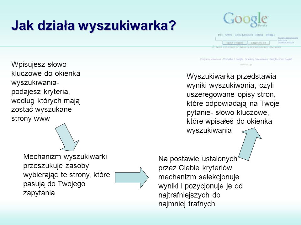 Jak działa wyszukiwarka? Wpisujesz słowo kluczowe do okienka wyszukiwania- podajesz kryteria, według których mają zostać wyszukane strony www Mechaniz