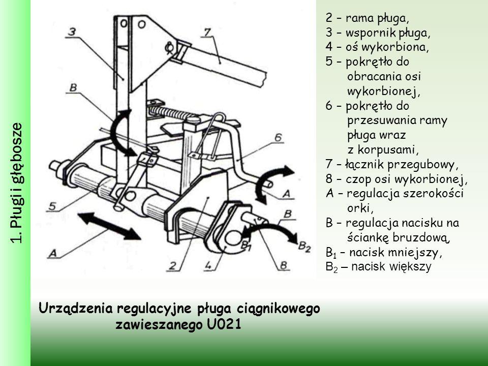 1. Pługi i głębosze Urządzenia regulacyjne pługa ciągnikowego zawieszanego U021 2 – rama pługa, 3 – wspornik pługa, 4 – oś wykorbiona, 5 – pokrętło do