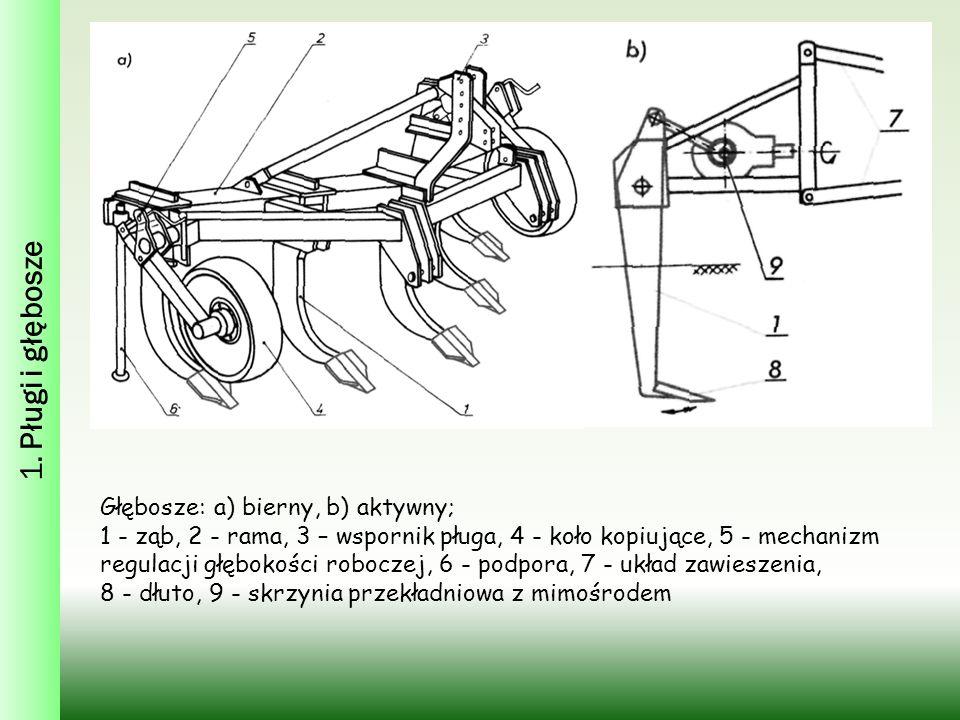 Głębosze: a) bierny, b) aktywny; 1 - ząb, 2 - rama, 3 – wspornik pługa, 4 - koło kopiujące, 5 - mechanizm regulacji głębokości roboczej, 6 - podpora,