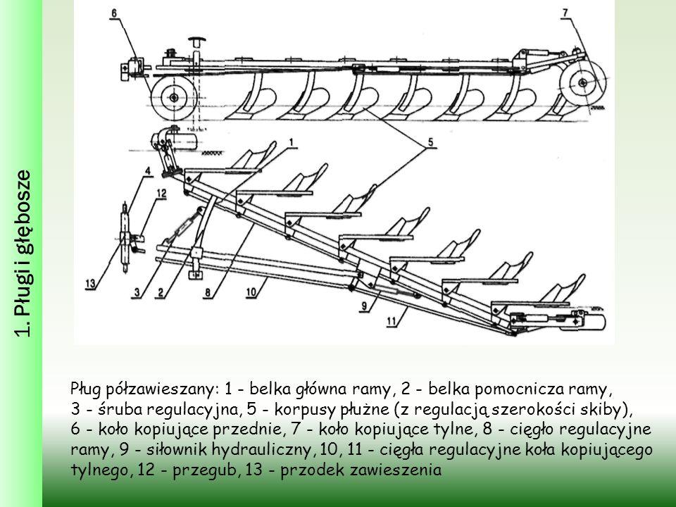 1. Pługi i głębosze Pług półzawieszany: 1 - belka główna ramy, 2 - belka pomocnicza ramy, 3 - śruba regulacyjna, 5 - korpusy płużne (z regulacją szero