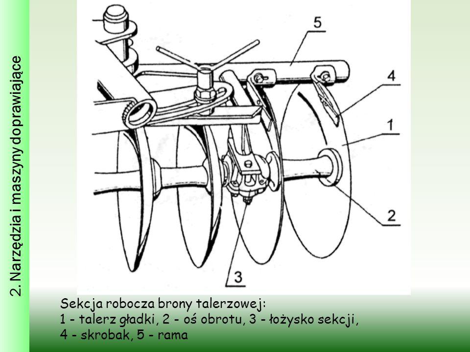 Sekcja robocza brony talerzowej: 1 - talerz gładki, 2 - oś obrotu, 3 - łożysko sekcji, 4 - skrobak, 5 - rama