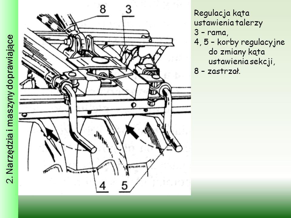 Regulacja kąta ustawienia talerzy 3 – rama, 4, 5 – korby regulacyjne do zmiany kąta ustawienia sekcji, 8 – zastrzał. 2. Narzędzia i maszyny doprawiają