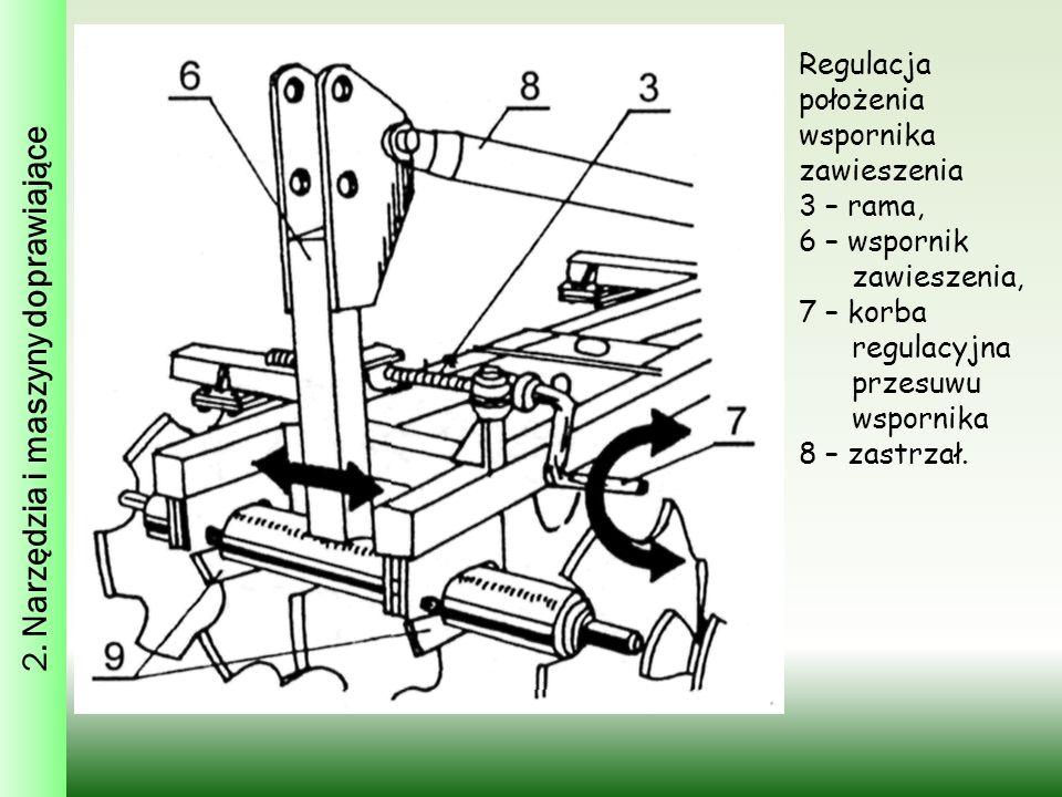 Regulacja położenia wspornika zawieszenia 3 – rama, 6 – wspornik zawieszenia, 7 – korba regulacyjna przesuwu wspornika 8 – zastrzał. 2. Narzędzia i ma