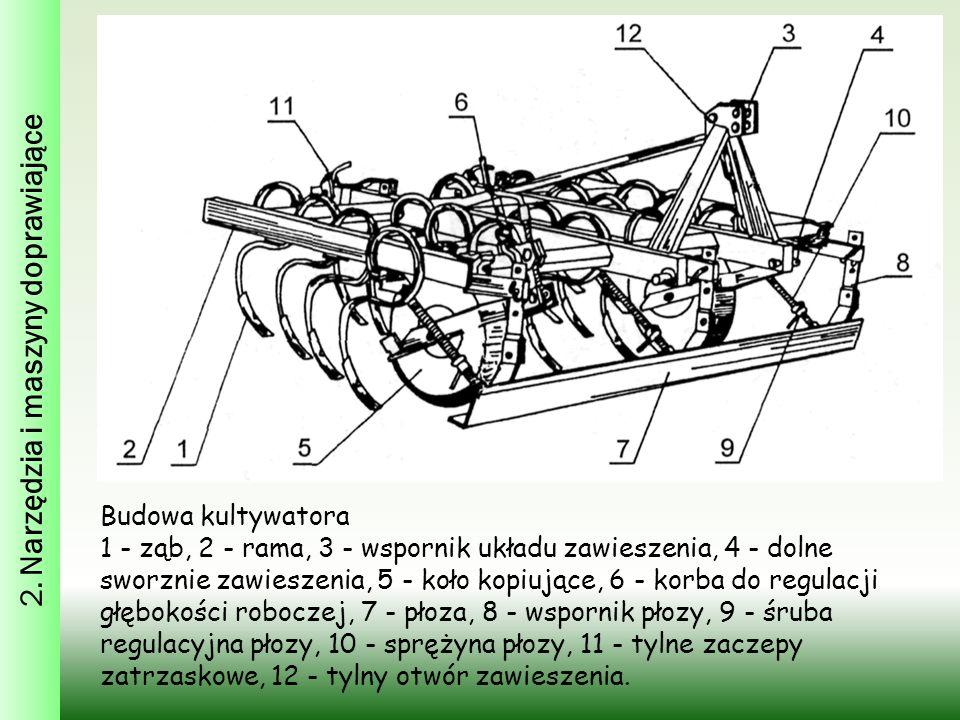 Budowa kultywatora 1 - ząb, 2 - rama, 3 - wspornik układu zawieszenia, 4 - dolne sworznie zawieszenia, 5 - koło kopiujące, 6 - korba do regulacji głęb