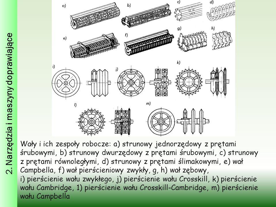 2. Narzędzia i maszyny doprawiające Wały i ich zespoły robocze: a) strunowy jednorzędowy z prętami śrubowymi, b) strunowy dwurzędowy z prętami śrubowy
