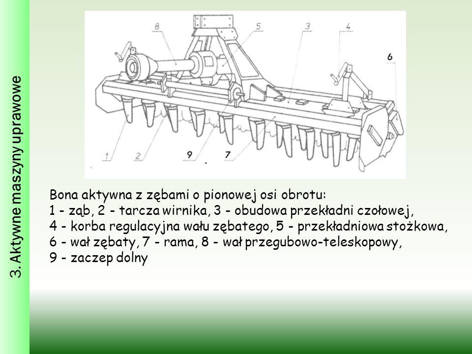 3. Aktywne maszyny uprawowe Bona aktywna z zębami o pionowej osi obrotu: 1 - ząb, 2 - tarcza wirnika, 3 - obudowa przekładni czołowej, 4 - korba regul