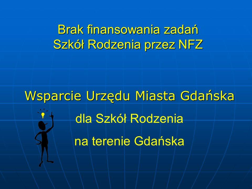 Brak finansowania zadań Szkół Rodzenia przez NFZ Wsparcie Urzędu Miasta Gdańska dla Szkół Rodzenia na terenie Gdańska