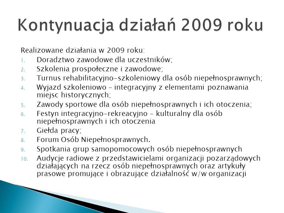 Realizowane działania w 2009 roku: 1. Doradztwo zawodowe dla uczestników; 2. Szkolenia prospołeczne i zawodowe; 3. Turnus rehabilitacyjno-szkoleniowy