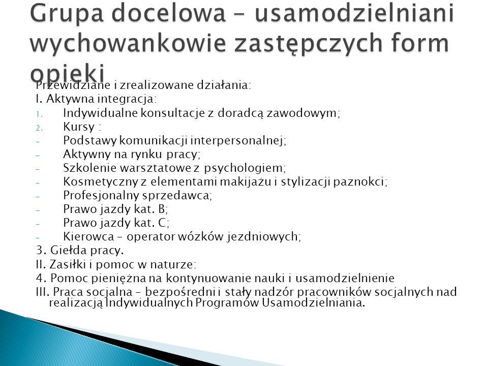 Przewidziane i zrealizowane działania: I. Aktywna integracja: 1.