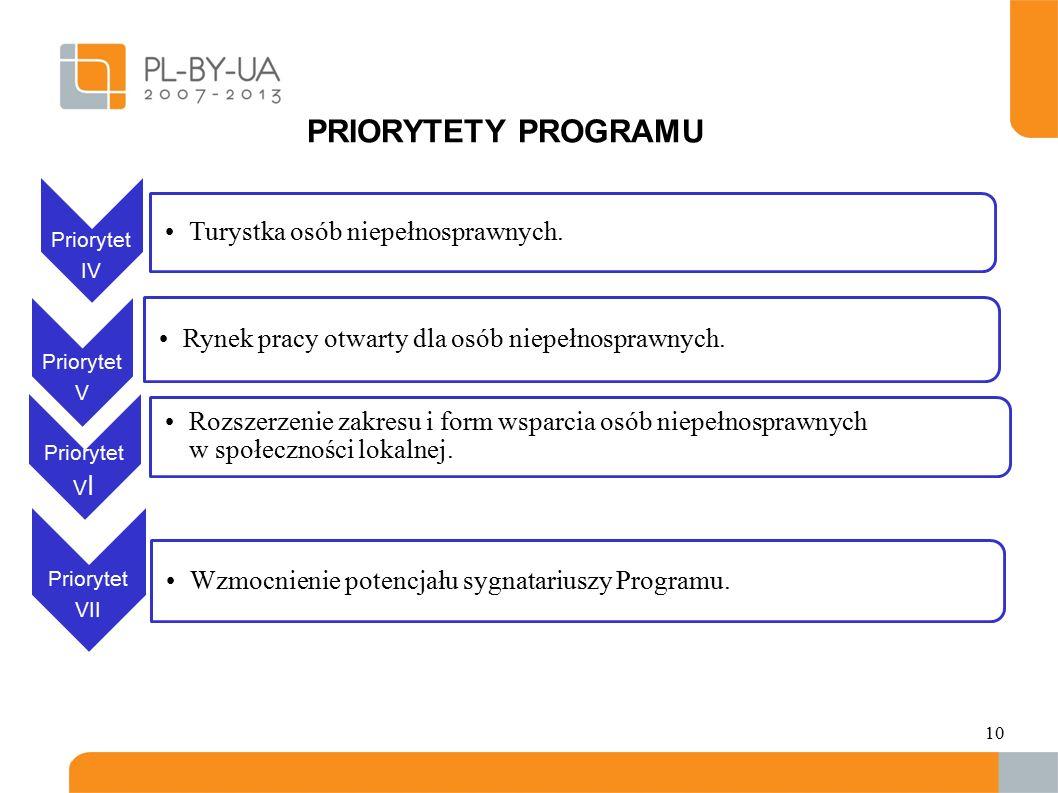 10 PRIORYTETY PROGRAMU. Priorytet IV Turystka osób niepełnosprawnych.