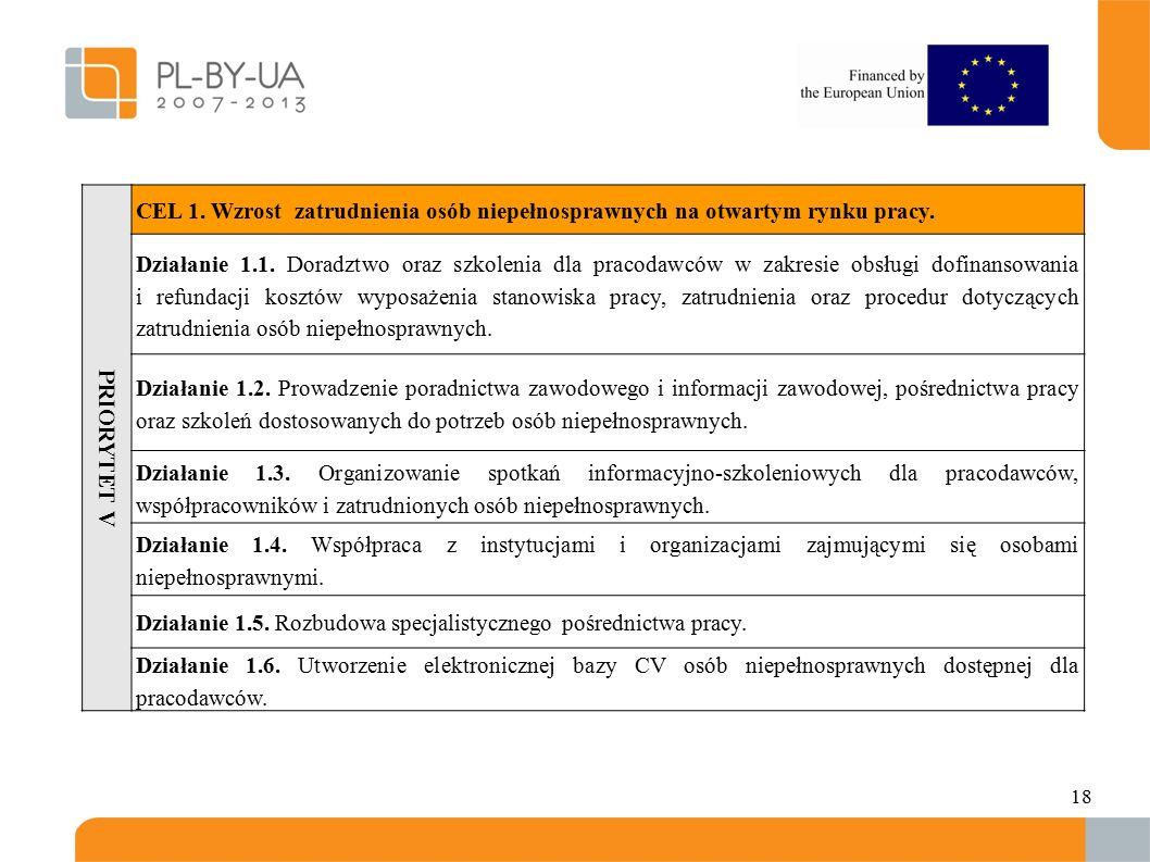 18 воды PRIORYTET V CEL 1. Wzrost zatrudnienia osób niepełnosprawnych na otwartym rynku pracy.