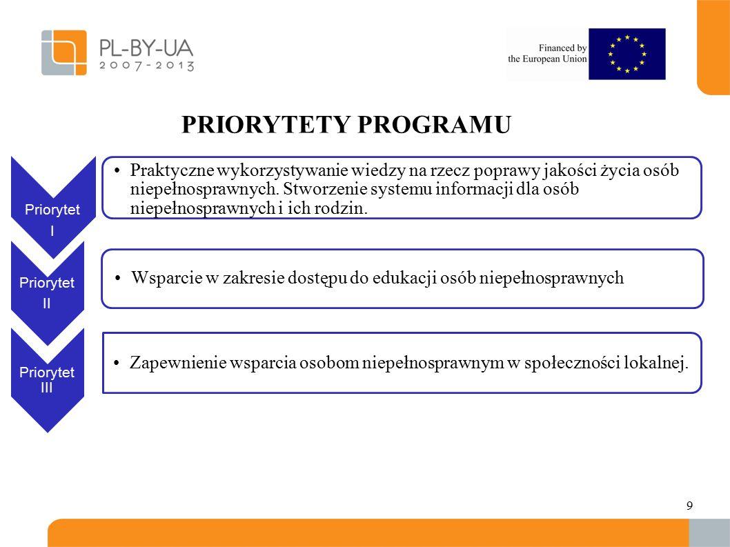 9 PRIORYTETY PROGRAMU.
