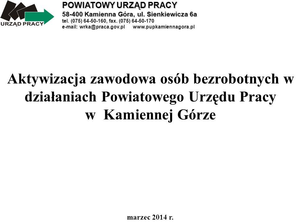 POWIATOWY URZĄD PRACY 58-400 Kamienna Góra, ul.Sienkiewicza 6a tel.