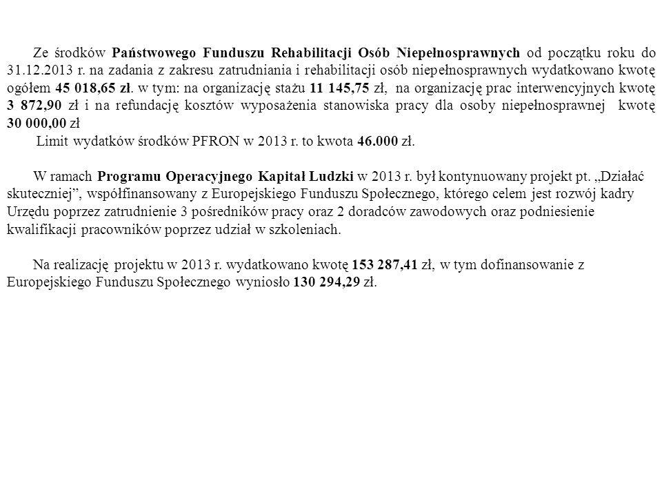 Ze środków Państwowego Funduszu Rehabilitacji Osób Niepełnosprawnych od początku roku do 31.12.2013 r.