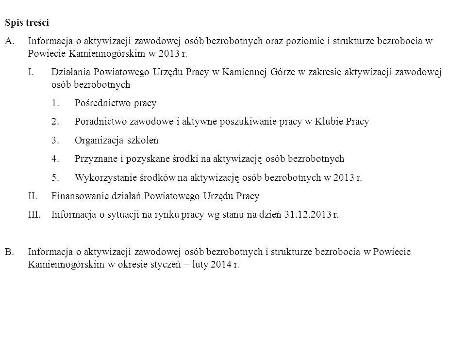 Spis treści A.Informacja o aktywizacji zawodowej osób bezrobotnych oraz poziomie i strukturze bezrobocia w Powiecie Kamiennogórskim w 2013 r.