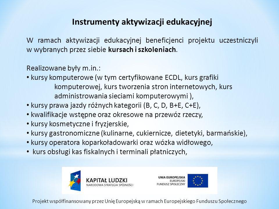 Projekt współfinansowany przez Unię Europejską w ramach Europejskiego Funduszu Społecznego Instrumenty aktywizacji edukacyjnej W ramach aktywizacji ed
