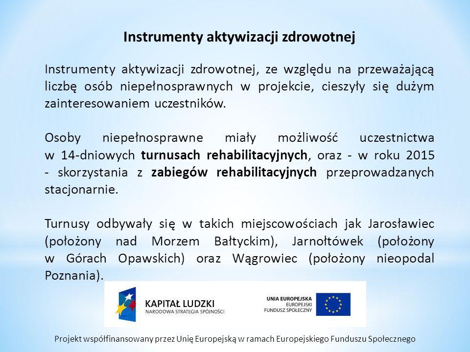 Projekt współfinansowany przez Unię Europejską w ramach Europejskiego Funduszu Społecznego Instrumenty aktywizacji zdrowotnej Instrumenty aktywizacji