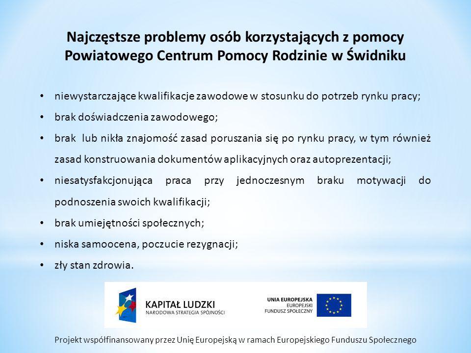 Projekt współfinansowany przez Unię Europejską w ramach Europejskiego Funduszu Społecznego Najczęstsze problemy osób korzystających z pomocy Powiatowe