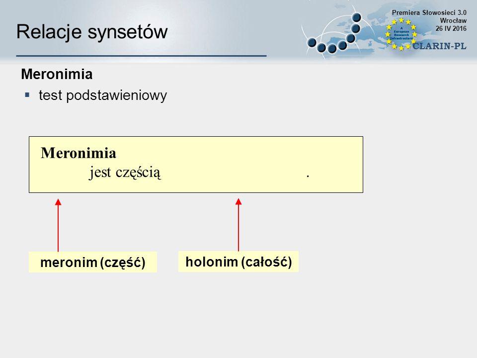 Meronimia  test podstawieniowy Relacje synsetów holonim (całość) meronim (część) Meronimia Kiosk 3 jest częścią okrętu podwodnego 1.