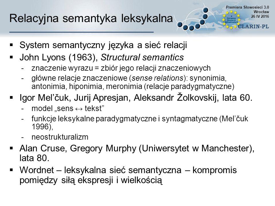 Relacyjna semantyka leksykalna  System semantyczny języka a sieć relacji  John Lyons (1963), Structural semantics -znaczenie wyrazu = zbiór jego relacji znaczeniowych -główne relacje znaczeniowe (sense relations): synonimia, antonimia, hiponimia, meronimia (relacje paradygmatyczne)  Igor Mel'čuk, Jurij Apresjan, Aleksandr Žolkovskij, lata 60.