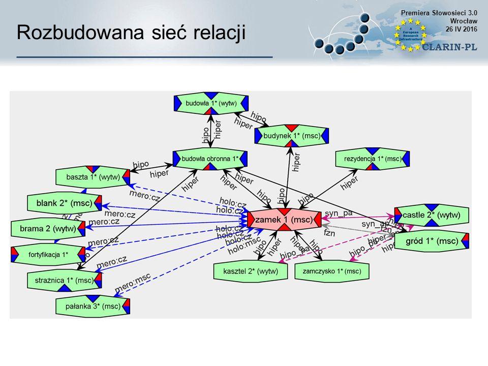 Rozbudowana sieć relacji Premiera Słowosieci 3.0 Wrocław 26 IV 2016 CLARIN-PL