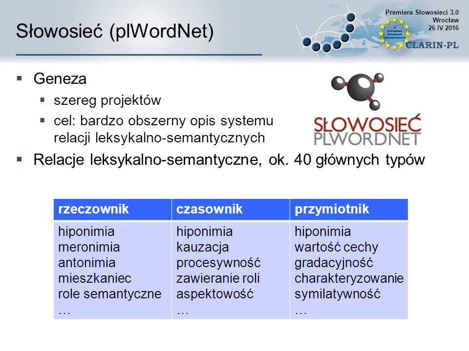 Słowosieć (plWordNet)  Geneza  szereg projektów  cel: bardzo obszerny opis systemu relacji leksykalno-semantycznych  Relacje leksykalno-semantyczne, ok.