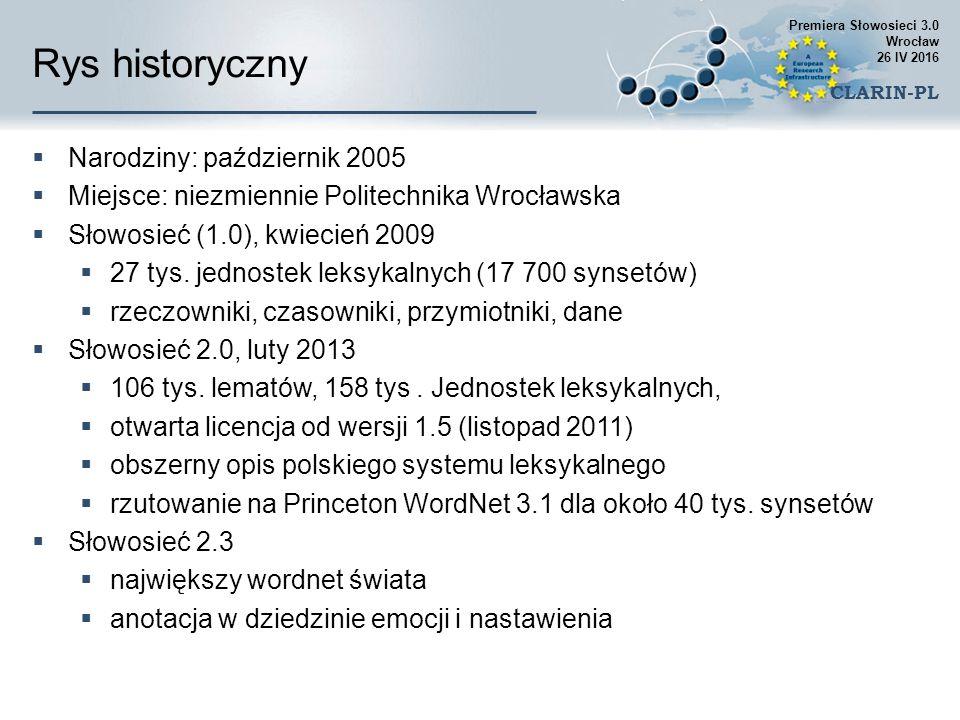 Rys historyczny  Narodziny: październik 2005  Miejsce: niezmiennie Politechnika Wrocławska  Słowosieć (1.0), kwiecień 2009  27 tys.