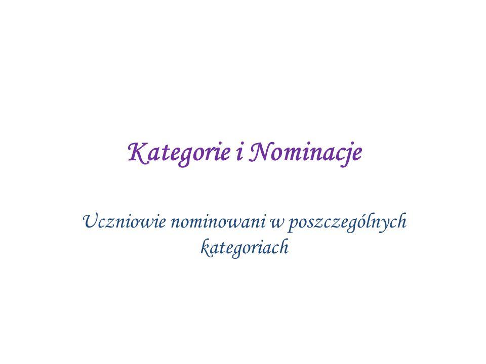 Kategorie i Nominacje Uczniowie nominowani w poszczególnych kategoriach