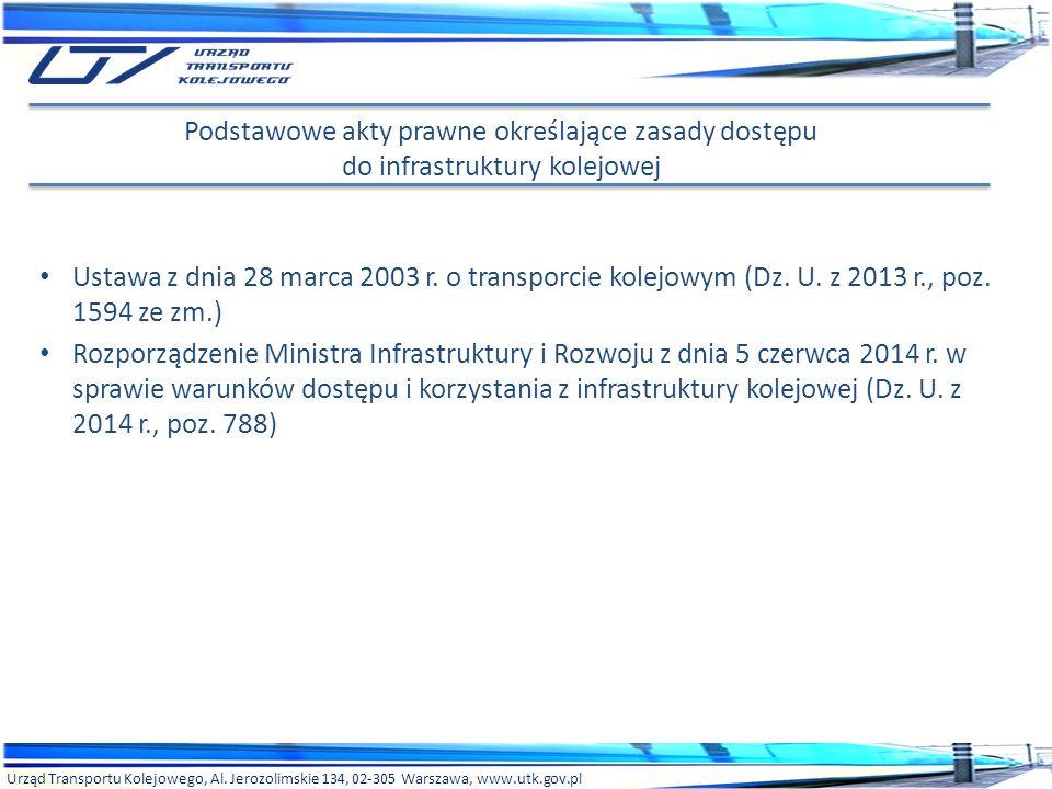 Podstawowe akty prawne określające zasady dostępu do infrastruktury kolejowej Ustawa z dnia 28 marca 2003 r.