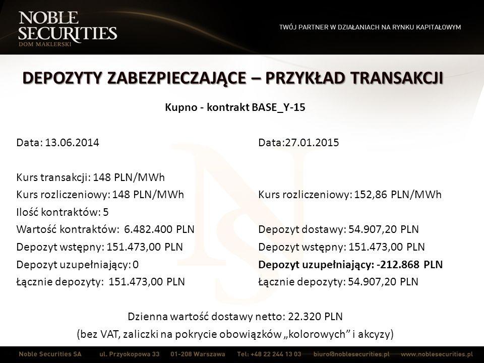 """DEPOZYTY ZABEZPIECZAJĄCE – PRZYKŁAD TRANSAKCJI Kupno - kontrakt BASE_Y-15 Data: 13.06.2014Data:27.01.2015 Kurs transakcji: 148 PLN/MWh Kurs rozliczeniowy: 148 PLN/MWhKurs rozliczeniowy: 152,86 PLN/MWh Ilość kontraktów: 5 Wartość kontraktów: 6.482.400 PLNDepozyt dostawy: 54.907,20 PLN Depozyt wstępny: 151.473,00 PLNDepozyt wstępny: 151.473,00 PLN Depozyt uzupełniający: 0Depozyt uzupełniający: -212.868 PLN Łącznie depozyty: 151.473,00 PLNŁącznie depozyty: 54.907,20 PLN Dzienna wartość dostawy netto: 22.320 PLN (bez VAT, zaliczki na pokrycie obowiązków """"kolorowych i akcyzy)"""