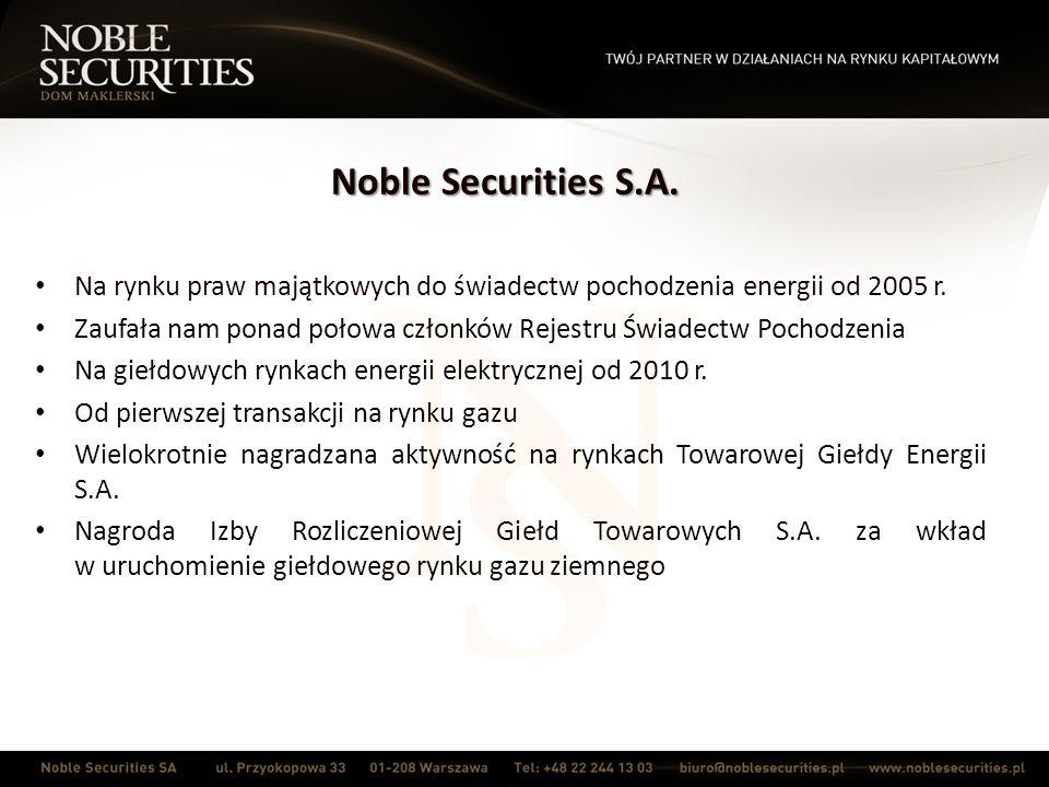 Noble Securities S.A. Na rynku praw majątkowych do świadectw pochodzenia energii od 2005 r.