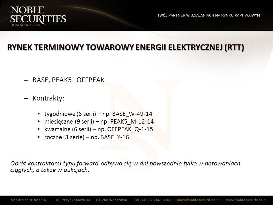 RYNEK TERMINOWY TOWAROWY ENERGII ELEKTRYCZNEJ (RTT) – BASE, PEAK5 i OFFPEAK – Kontrakty: tygodniowe (6 serii) – np.