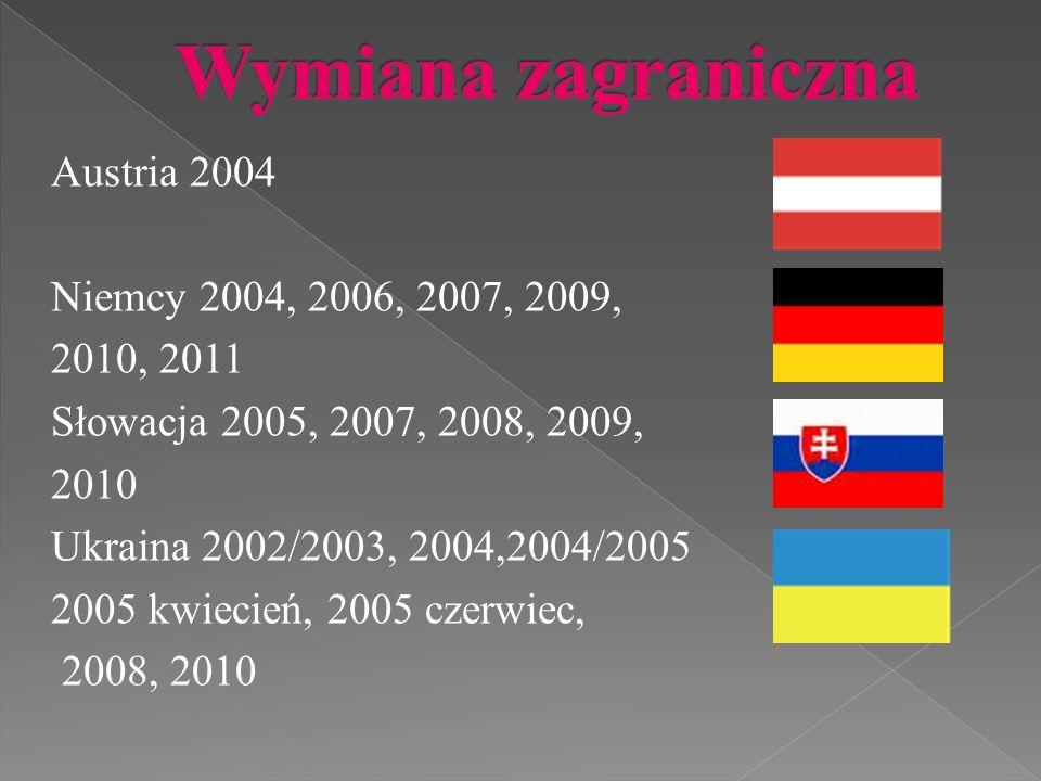 Austria 2004 Niemcy 2004, 2006, 2007, 2009, 2010, 2011 Słowacja 2005, 2007, 2008, 2009, 2010 Ukraina 2002/2003, 2004,2004/2005 2005 kwiecień, 2005 czerwiec, 2008, 2010