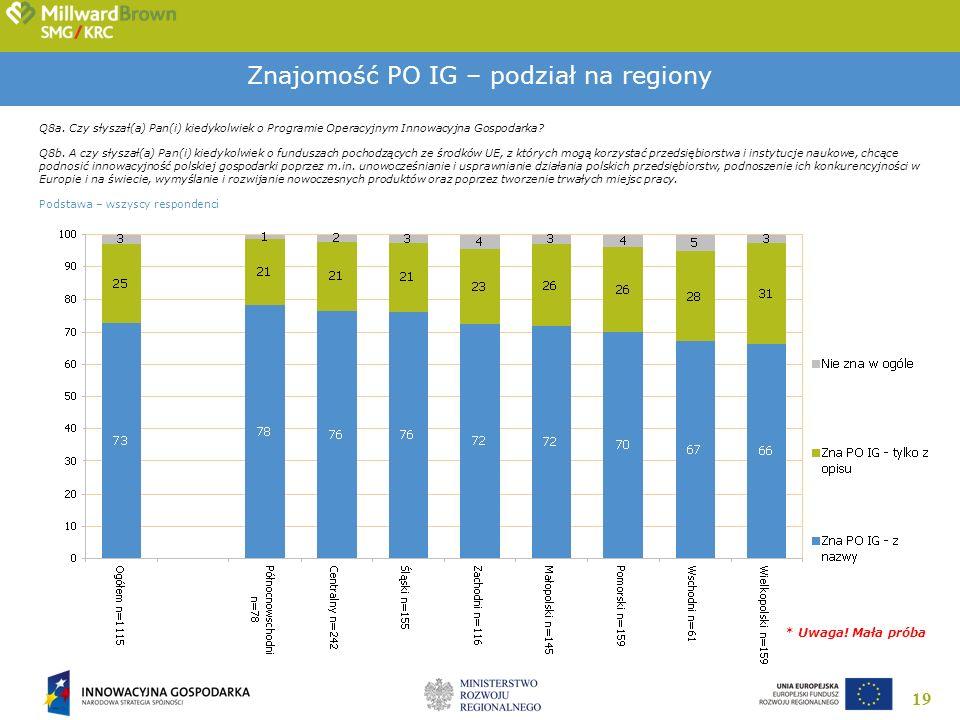 19 Znajomość PO IG – podział na regiony Q8a. Czy słyszał(a) Pan(i) kiedykolwiek o Programie Operacyjnym Innowacyjna Gospodarka? Q8b. A czy słyszał(a)