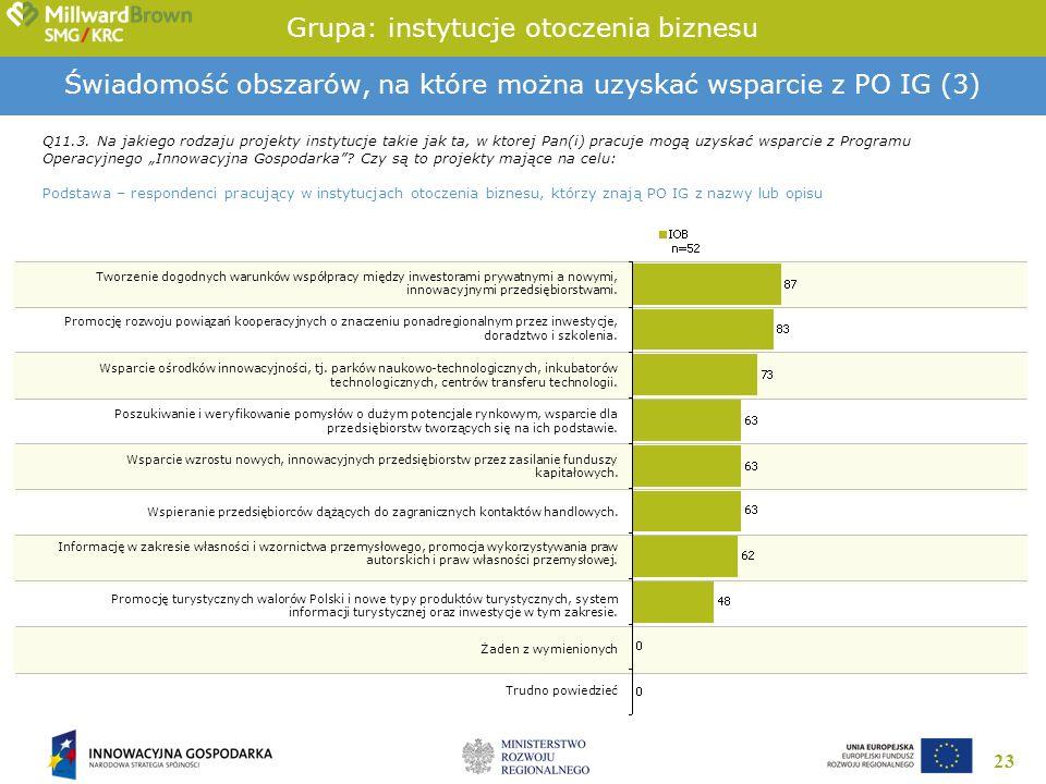 23 Świadomość obszarów, na które można uzyskać wsparcie z PO IG (3) Q11.3. Na jakiego rodzaju projekty instytucje takie jak ta, w ktorej Pan(i) pracuj