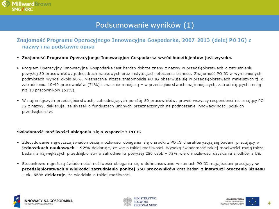 4 Podsumowanie wyników (1) Znajomość Programu Operacyjnego Innowacyjna Gospodarka, 2007-2013 (dalej PO IG) z nazwy i na podstawie opisu Znajomość Programu Operacyjnego Innowacyjna Gospodarka wśród beneficjentów jest wysoka.