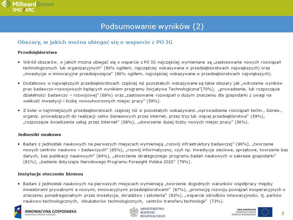 5 Podsumowanie wyników (2) Obszary, w jakich można ubiegać się o wsparcie z PO IG Przedsiębiorstwa Wśród obszarów, w jakich można ubiegać się o wsparc