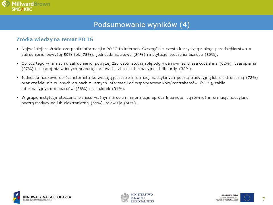7 Podsumowanie wyników (4) Źródła wiedzy na temat PO IG Najważniejsze źródło czerpania informacji o PO IG to internet.