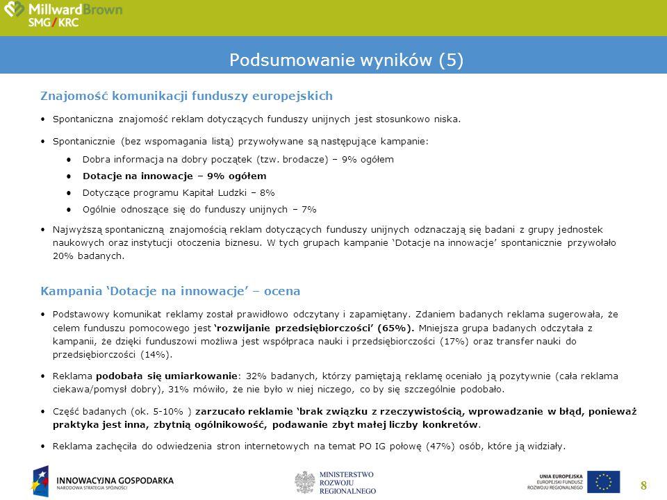 8 Podsumowanie wyników (5) Znajomość komunikacji funduszy europejskich Spontaniczna znajomość reklam dotyczących funduszy unijnych jest stosunkowo nis